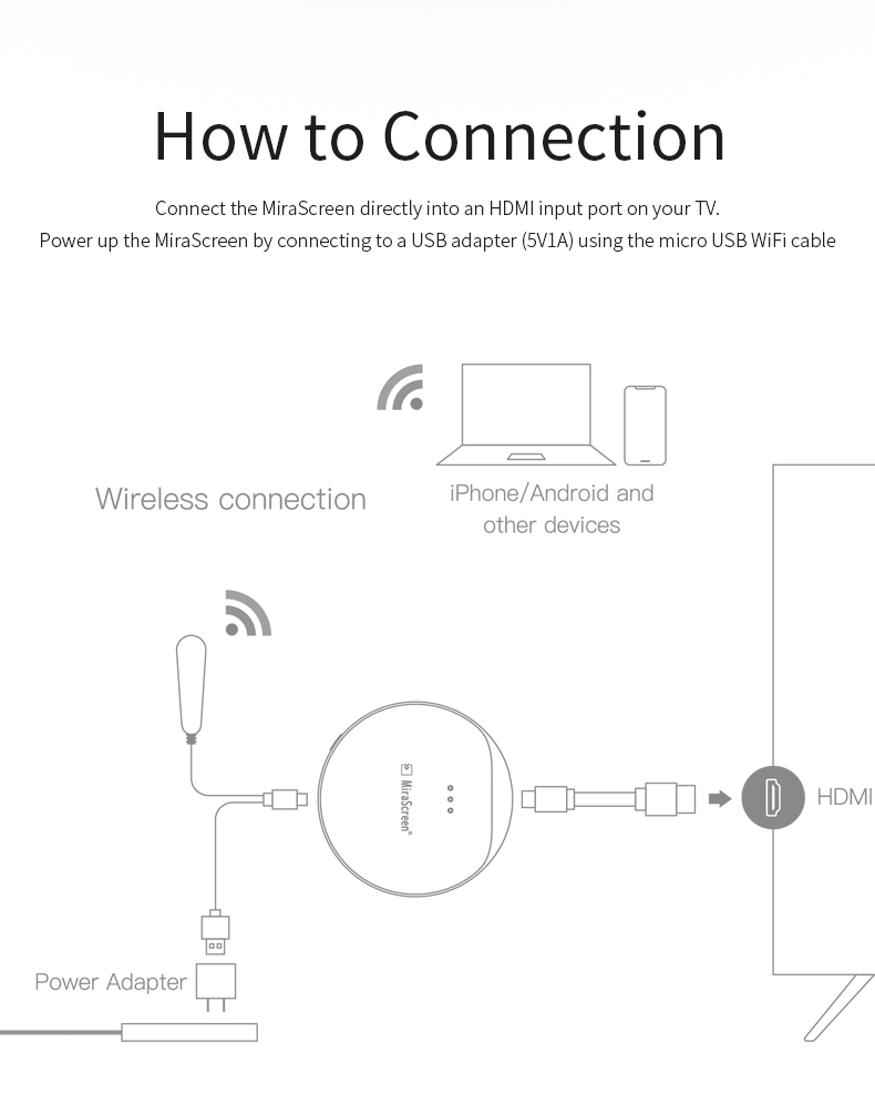 miracast ios android windows tv dongle receptor