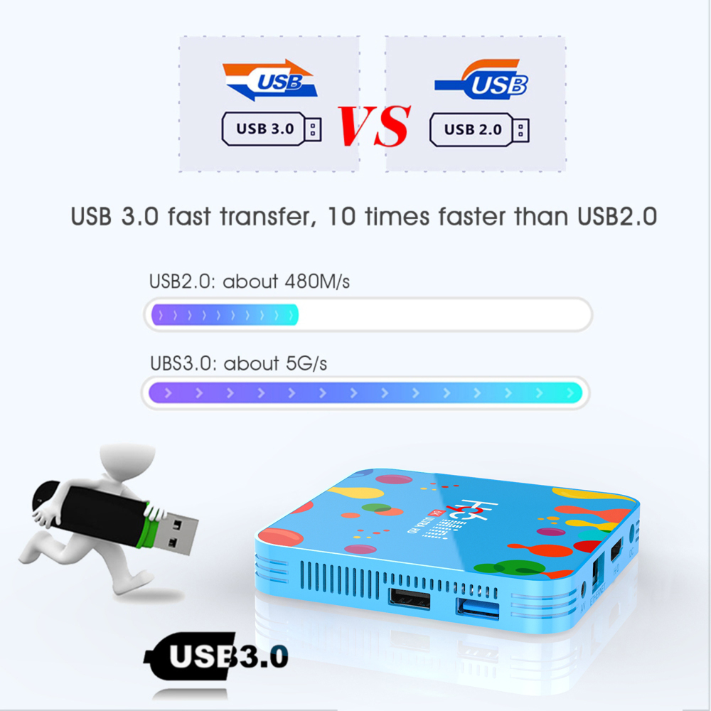Best selling H96 Mini H6 Smart TV Box Android 9 0 4G 32GB 128G 6K HD H 265 Wifi 2 4G 5G H96 mini Media Player support iptv spain in Set top Boxes from Consumer Electronics