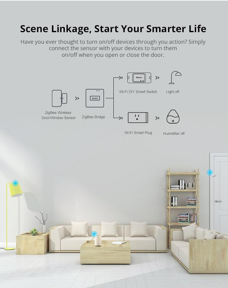 H2471cc988aff48a6b73a6e3aa8180414w - SONOFF ZigBee Bridge Wireless Door/Window Sensor Alert Notification Via EWeLink APP Control Smart Home Security Switch