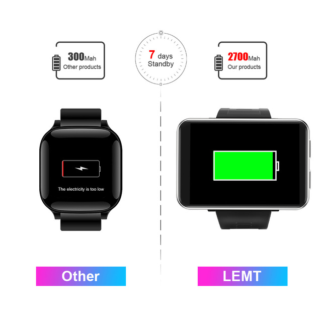 Torntisc LEMT 4G Smart Watch Android 7.1 2.8 Inch 640*480 Screen 3GB + 32GB GPS WIFI 2700mah Big Battery Smartwatch Men