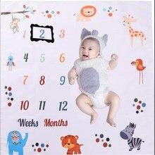 Baby Blanket Angel Wings Photo Milestone-Growth Newborn Monthly Memorial-Background-Blanket