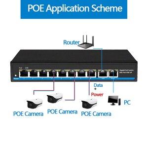 Image 4 - 48V Gigabit 10 портовый коммутатор Poe сетевой гигабитный коммутатор Поддержка IEEE802.3af/at IP камер и Беспроводной точка доступа, сетевой коммутатор
