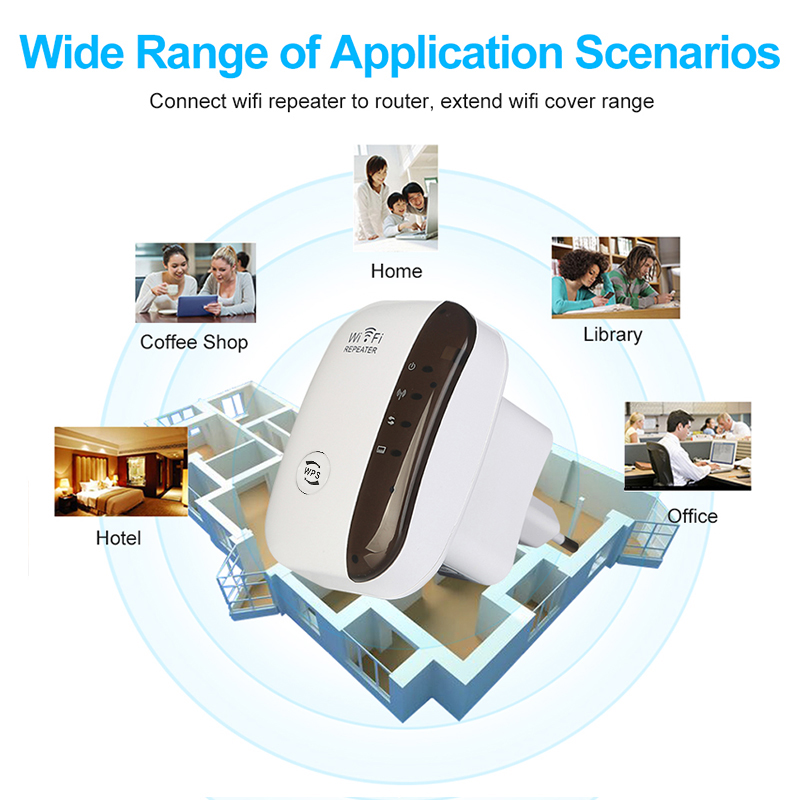 300Mbps Wireless WiFi Repeater with Quick WPS Setup Supports Standard AP Mode 1