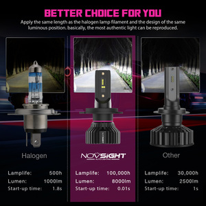 Image 3 - NOVSIGHT Mini Car H4 LED H7 led Headlight Bulbs H1 H8 H11 LED Lamp H7 12v 24v 9005 HB3 9006 HB4  Auto Headlamps Fog lights Kit