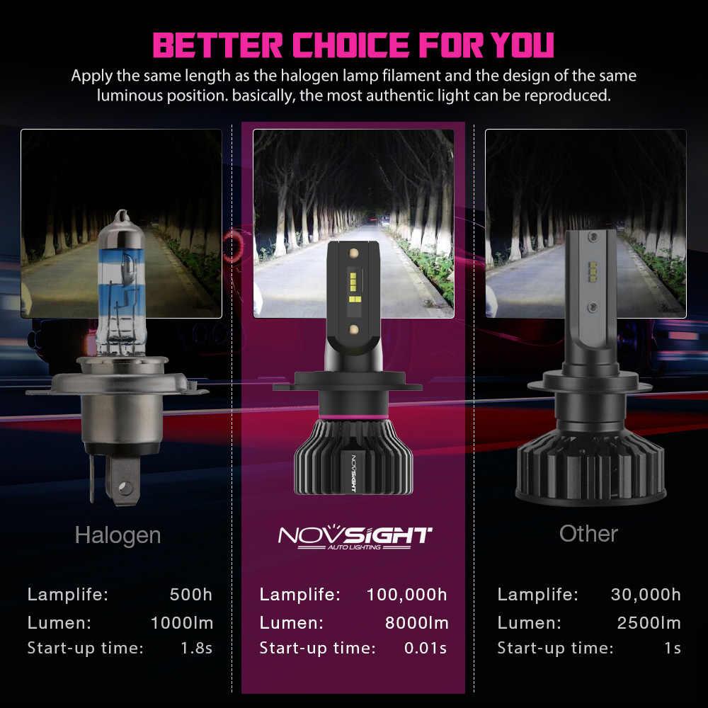 NOVSIGHT супер яркий светодиодный головной светильник h7, лампы H1 H8 h11 h4 led Автомобильный светильник 55 Вт 6500 к белый 9005 HB3 9006 HB4 Автомобильные светодиодные лампы 12 В