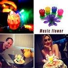 Birthday Cake Music ...