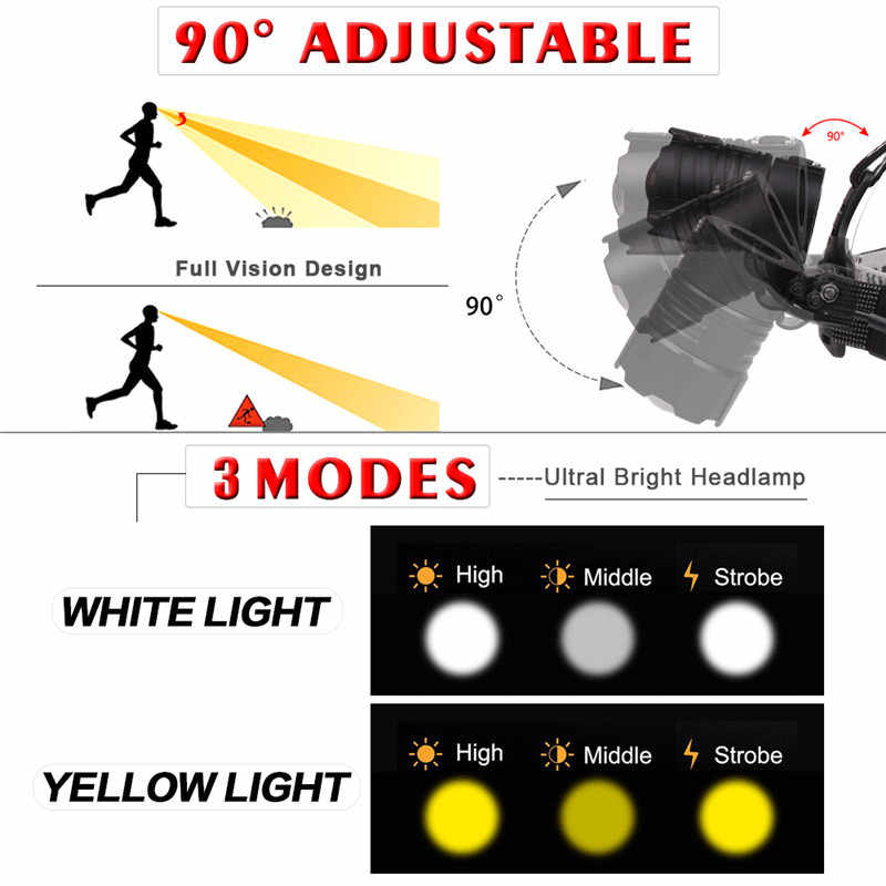 High LM Yellow XHP70.3 LED Headlamps Heavy fog snow most powerful lighting White XHP70.2 LED torch Fishing ZOOM 3x18650 Battery