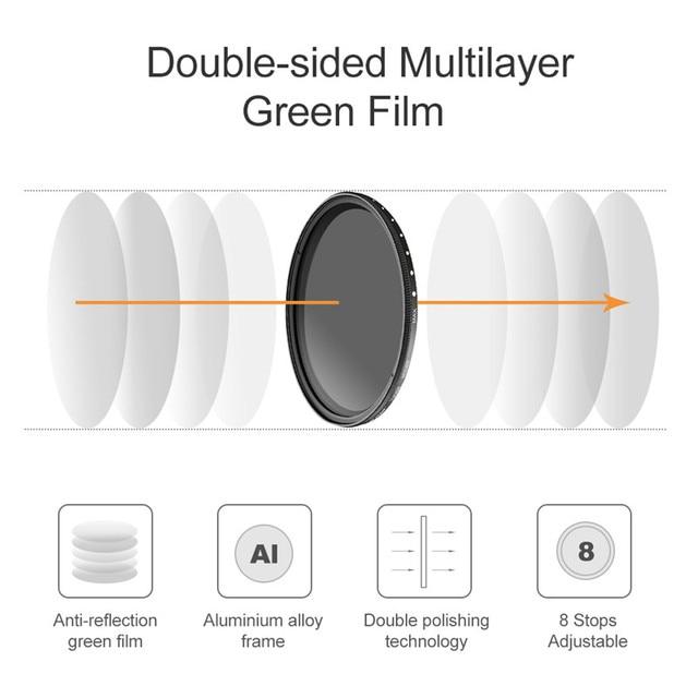 Dynamic ND2-400 Filter 52MM 58MM 62MM 67MM 72MM 77MM Slim Fader Variable ND Lens Filter Adjustable ND2 to ND400 Neutral Density 4