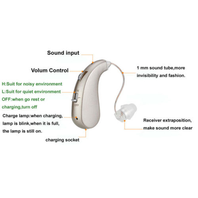 Rechargeable Digital Hearing Aid Severe Loss Invisible BTE Ear Aids High Power Amplifier Sound Enhancer 1pc For Deaf Elderly 1
