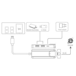 Image 5 - البرق إلى إيثرنت 100Mbps rj45 شبكة سلكية و USB ميناء وتغ محول آيفون باد باد برو/الهواء/مصغرة