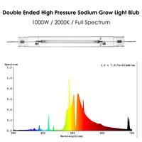 Horticulture Growing Equipment Double Ended High Pressure Sodium Grow Light Full Spectrum DE HPS Lamp Blubs 2000K 1000W