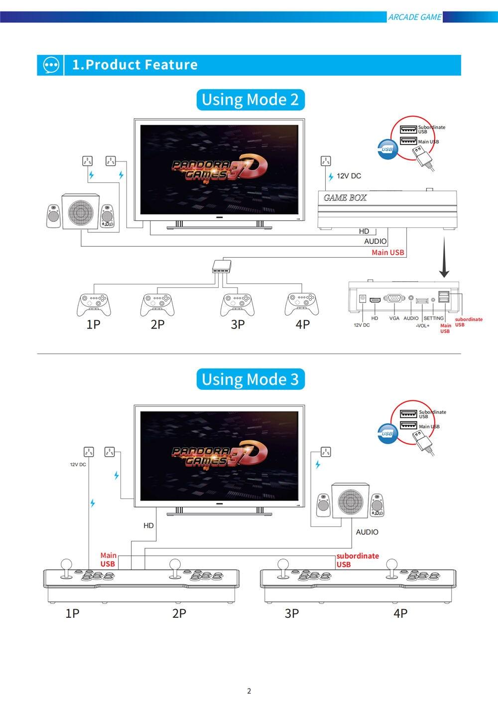 caixa família-versão arcade armário de vídeo hd