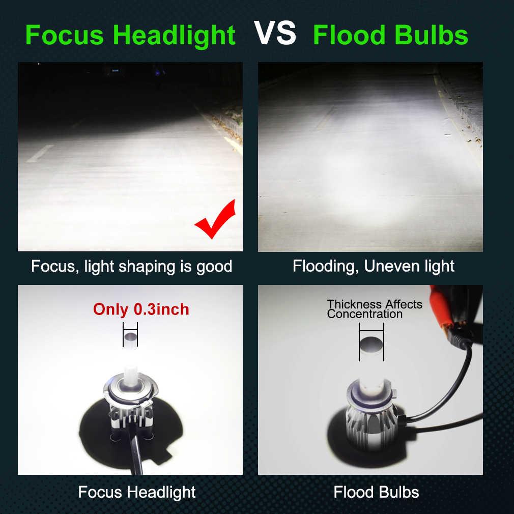 Canbus Mini 4 Sides LED H1 H4 H7 H11 HB4 9006 HB3 9005 LED Car Lights Auto Headlight Bulbs 6000K 12V Head Lamp