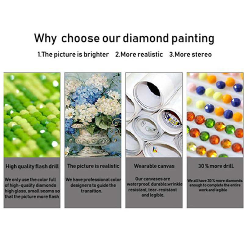 Diamond painting animal dog DIY 5D cross stitch needle mosaic full round diamond painting home decoration gift in Diamond Painting Cross Stitch from Home Garden