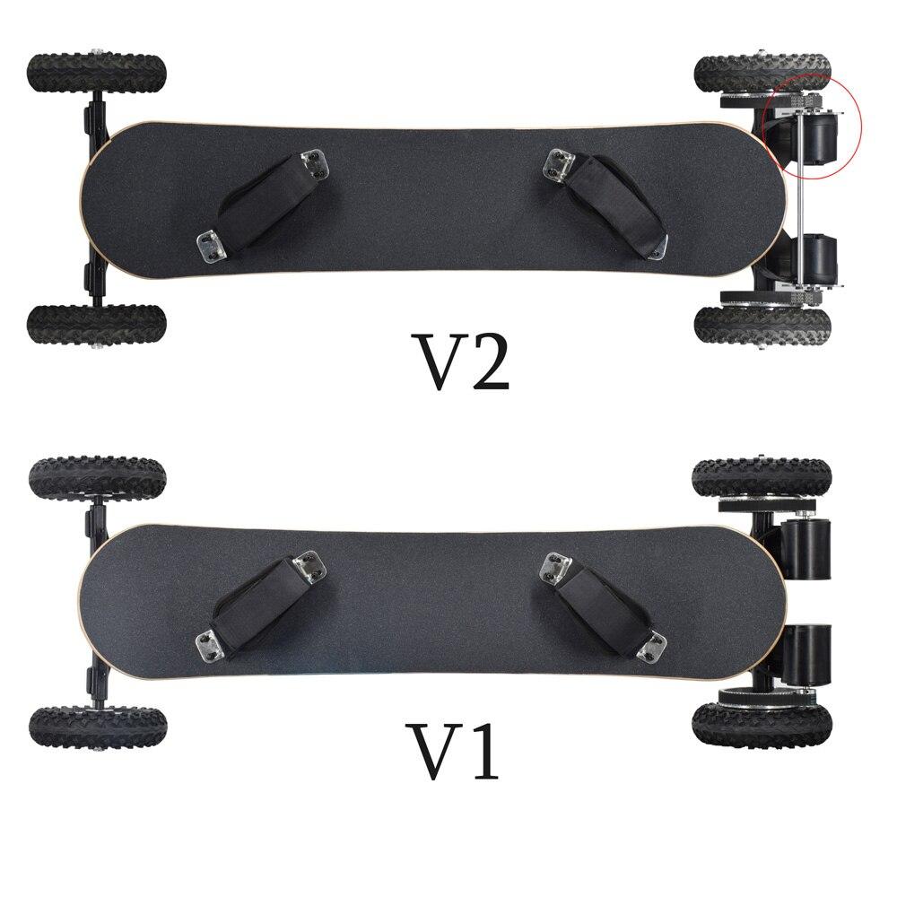 V1 VS V2