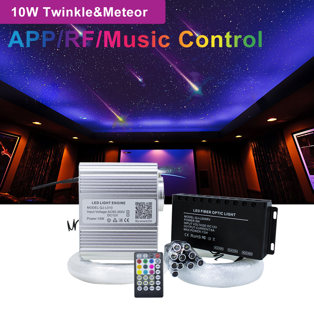 Twinkle 10W RGBW Fiber Optic Star ...
