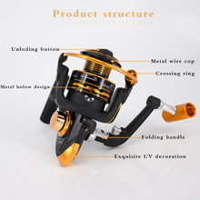 Hot Spinning Fishing Reel 12BB + 1 Bearing Balls  5.2:1 Gear Ratio 8KG Max Drag Stainless Steel Handle Line Spool Fishing Wheel spinning fishing reel fishing line front drag system gear ratio 6 3 1 9bb 1 cnc handle rubber knob saltwater fishing reel wheel