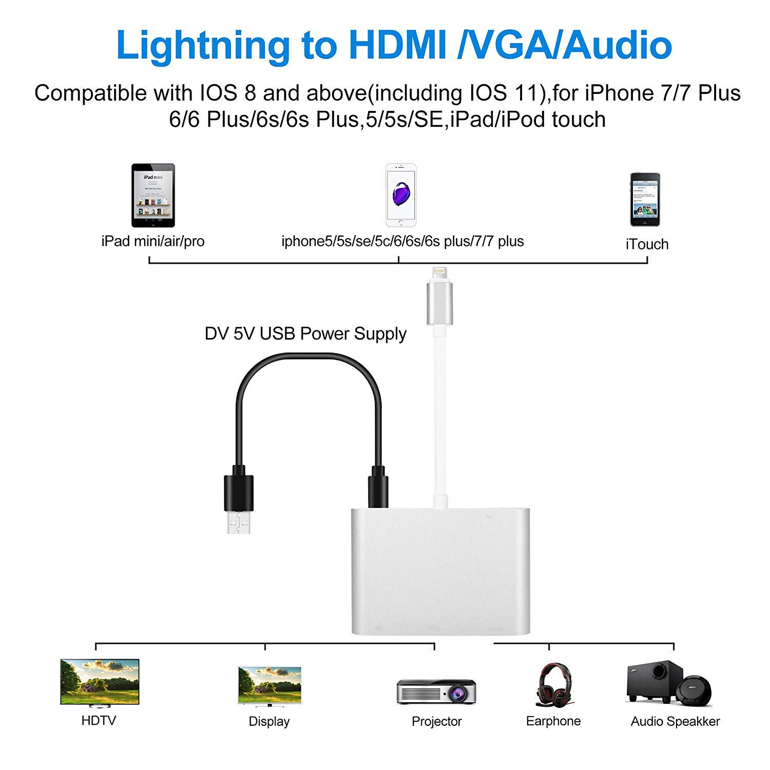 lowest price 4 In1 Digital Audio Video HDTV Converter for IPhone To HDMI VGA AV Adapter for IPhone Xs X XR 8 7 6plus for IPad Air mini pro