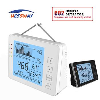 цена на 7 Day Recall function Carbon Dioxide analyzers Alarm System CO2 Meter Gas Leak Detector for Temperature Humidity Detector