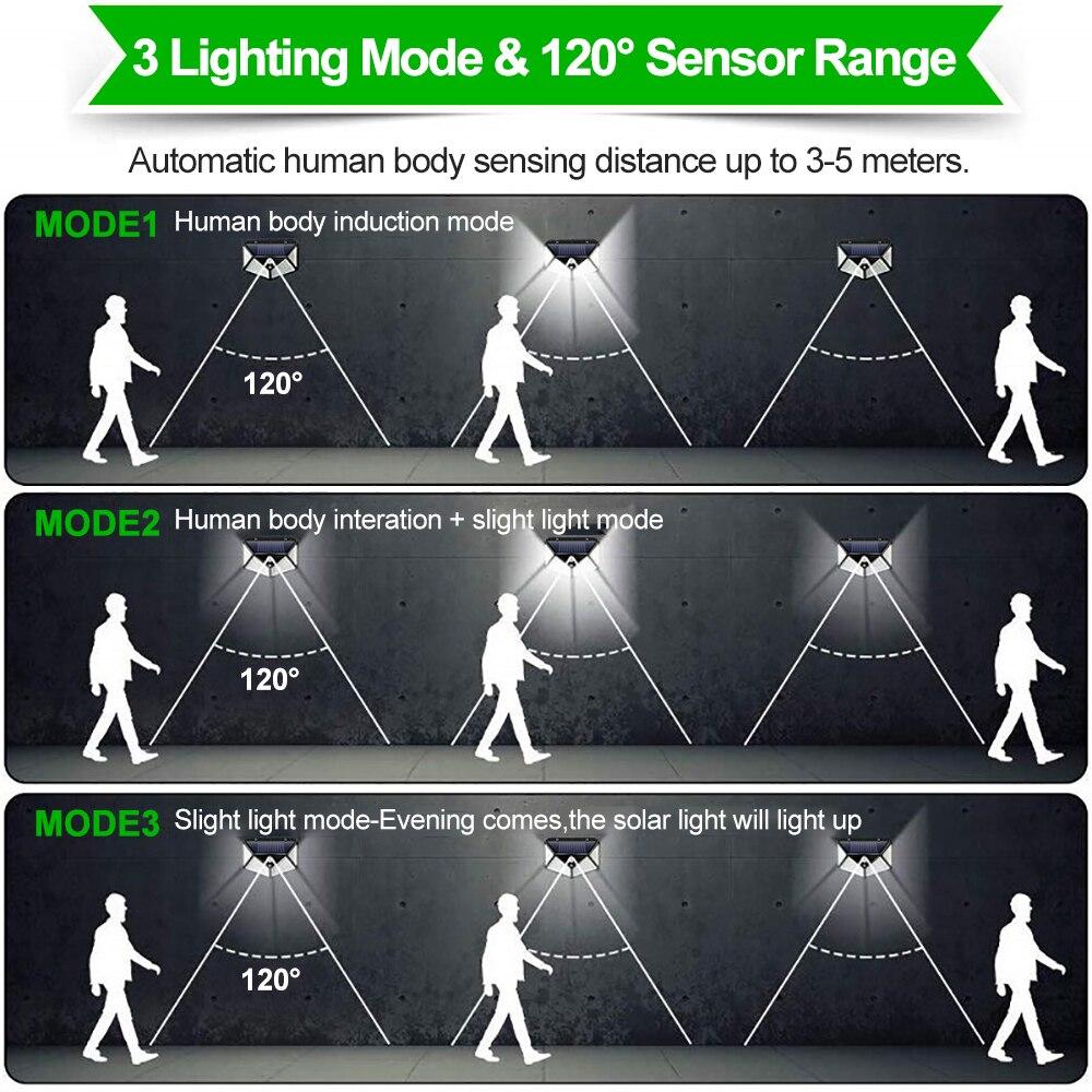 3 Modes LED Solar Light Outdoor Solar Lamp PIR Motion Sensor Wall Light Waterproof Solar Powered Sunlight for Garden Decoration 3