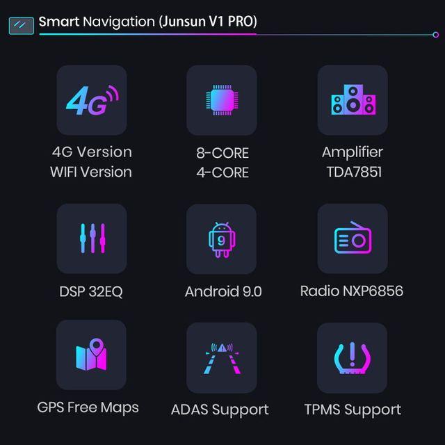 Junsun V1 pro 2G+128G Android 10 For Mitsubishi PAJERO 4 2006 - 2014 Car Radio Multimedia Video Player Navigation GPS 2 din dvd