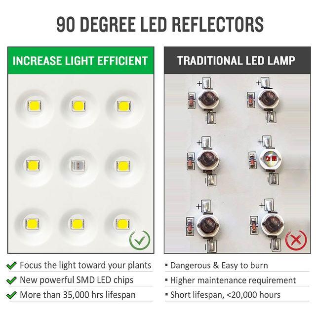 Светодиодный grow lights full spectrum Фито лампы внутреннего