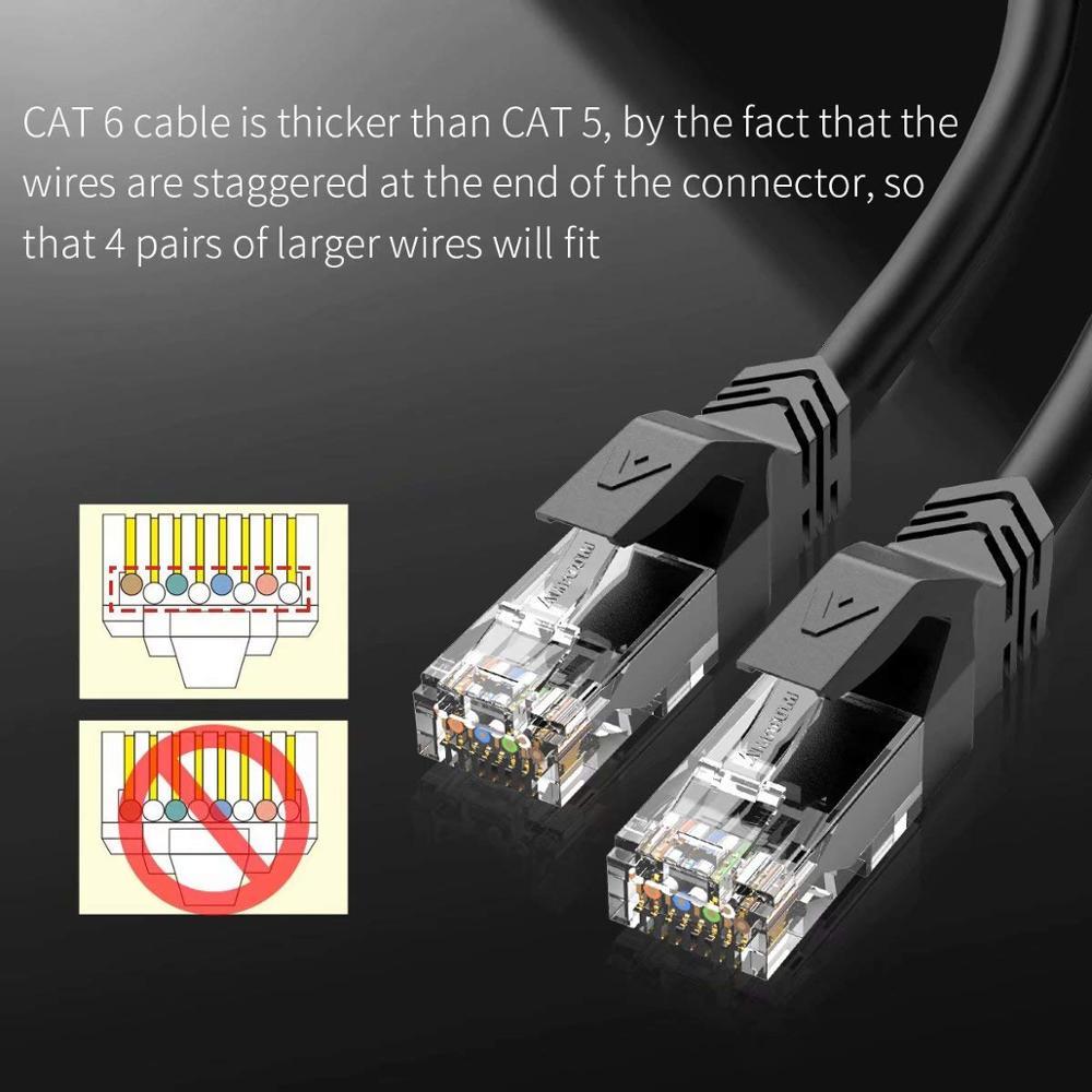 Сетевой кабель AMPCOM Ethernet RJ45 Cat6 Lan кабель (24AWG) UTP CAT 6 RJ 45, сетевой кабель, патч-корд для настольных компьютеров, модем-роутер