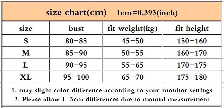 85 170 kg frau cm Idealgewicht bei