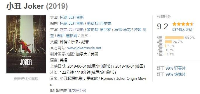 新小丑超清_豆瓣评分9.2分