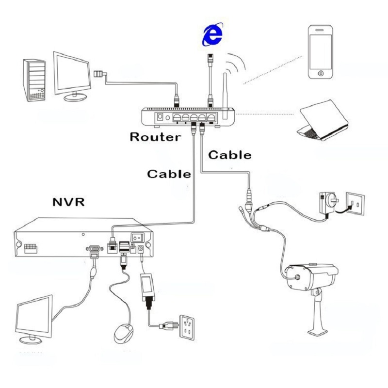 IMPORX-HD-2-0MP-LPR-IP-Camera-Outdoor-Waterproof-1080P-IR-LED-Vehicle-License-Number-Plate