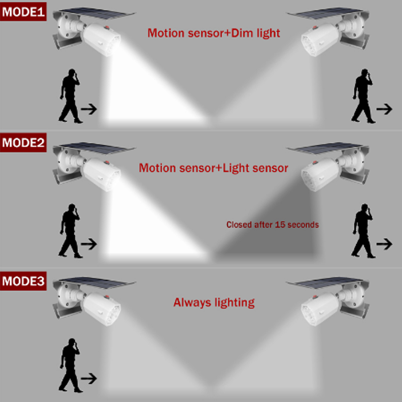 ajustavel 500lm projetor lampada a prova dwaterproof 03