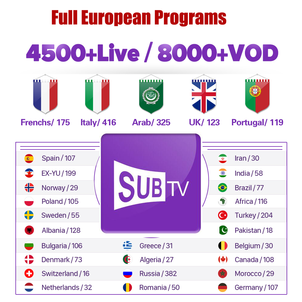 Stable SUBTV Europe 1year IPTV Subscription France UK German Arabic Dutch French Poland Portugal Smart TV IPTV M3U For Android