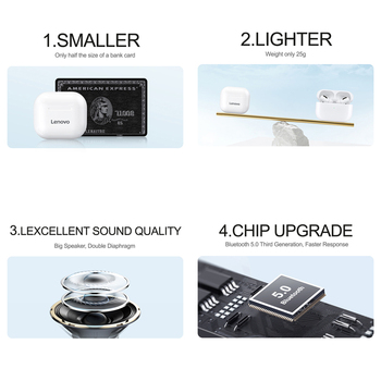 NEW Original Lenovo LP40 TWS Wireless Earphone Bluetooth 5.0 Dual Stereo Noise Reduction Bass Touch Control Long Standby 300mAH 2