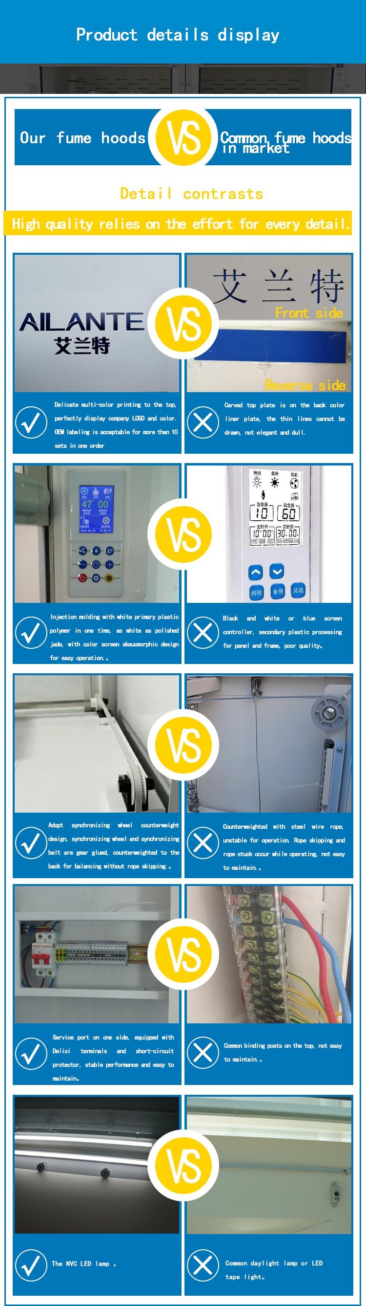 Ailongte лабораторный вытяжной шкаф Вытяжной Шкаф вытяжной шкаф полностью стальной Вытяжной Шкаф вытяжной шкаф