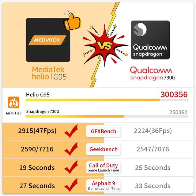 "Global Version Xiaomi Redmi Note 10S Smartphone 6.43"" AMOLED DotDisplay 64MP Quad Camera 5000mAh Helio G95 33W NO NFC 6"