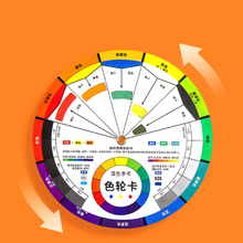 Wheel-Card Color Clothing Ring-Diagram Art-Supplies Chromatography Circular