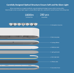 Image 4 - 2019 Xiaomi Mijia Yeelight מטאוריט חכם LED ארוחת ערב תליון אורות חכם מסעדת נברשת לעבוד עם Mi בית APP