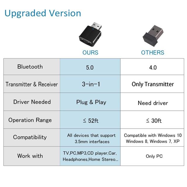 Récepteur émetteur Bluetooth USB, adaptateur EDR 3 en 1, 5.0mm, pour les écouteurs TV et PC, casque Audio de voiture, Audio