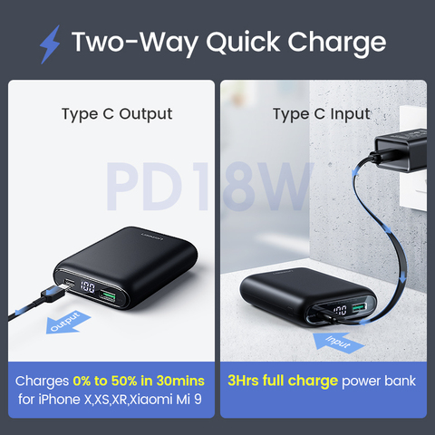 Ugreen Power Bank 10000mAh Quick Charge 4.0 3.0 QC3.0 External Mobile Battery Fast PD Charger for iPhone 11 8 Xs Mini Powerbank Lahore