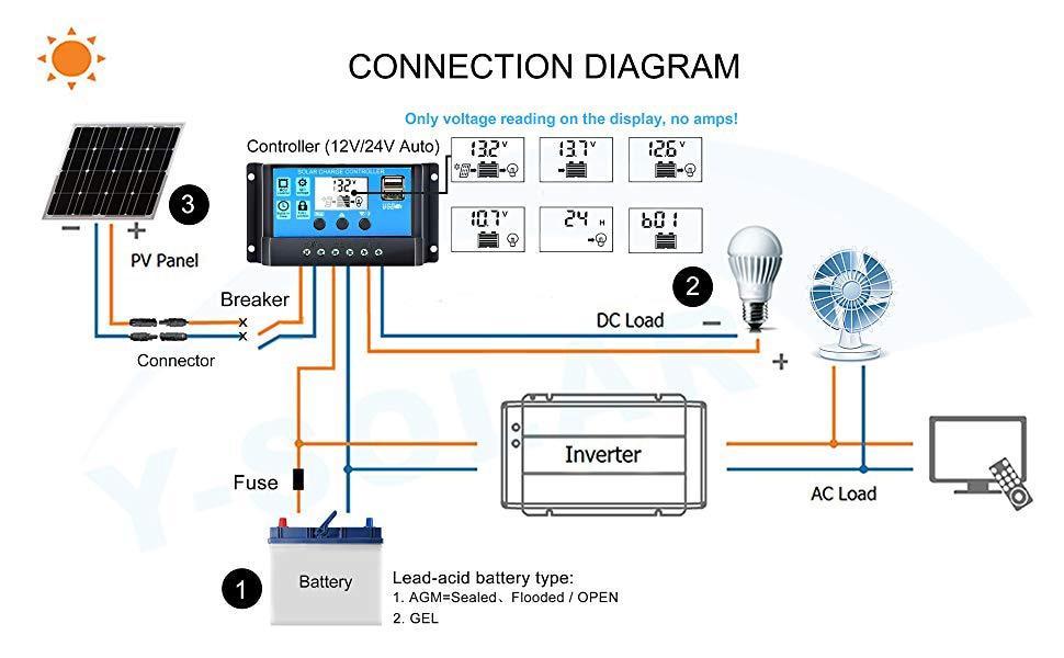Solar Controller 06