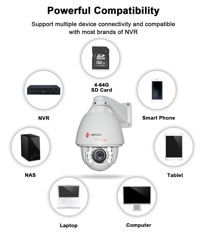 IMPORX Onvif IP-камера Wi-Fi HD 20X / 30X Zoom с - Безопасность и защита - Фотография 3
