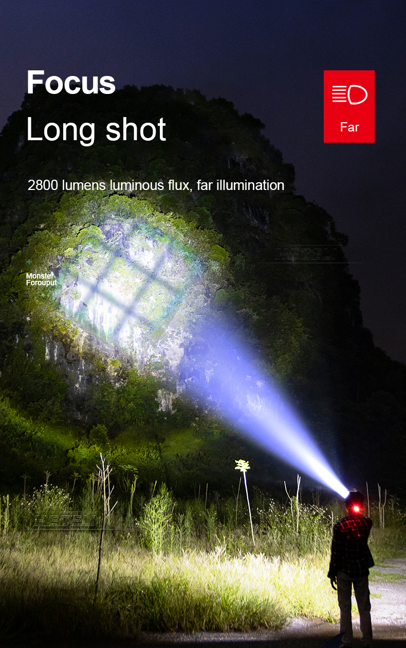 Lampe frontale led rechargeable XPH 130 - 100 0000 Lumens