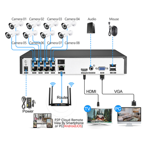 Image 5 - MISECU H.265 Max 5MP 4CH 8CH 48V POE NVR Up to 8CH 16CH Audio Out Surveillance Security Video Recorder For POE IP Camera