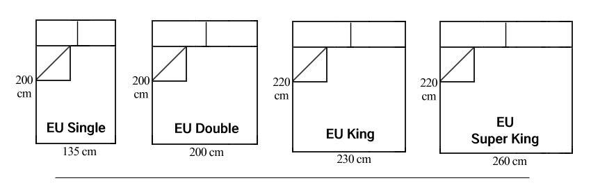欧洲尺寸缩略图