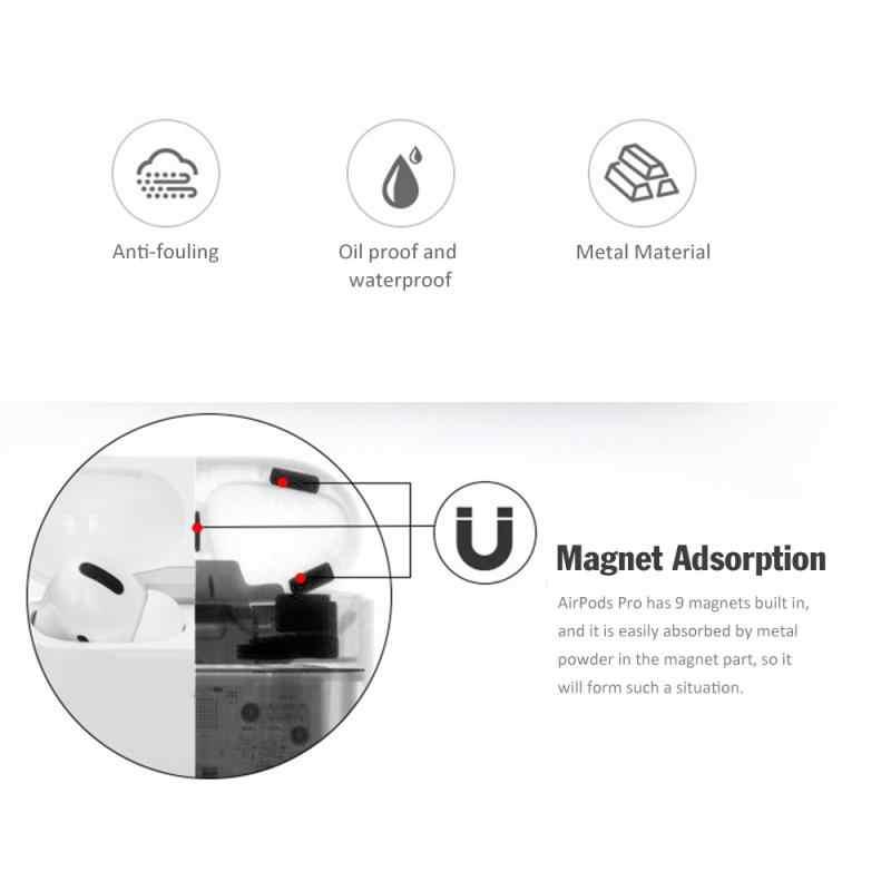 Ultra Tipis Kulit Pelindung Penutup Anti Debu Logam Stiker Film Iron Lung Debu Guard untuk Apple Udara Pods Pro Shell flashdisk Kulit