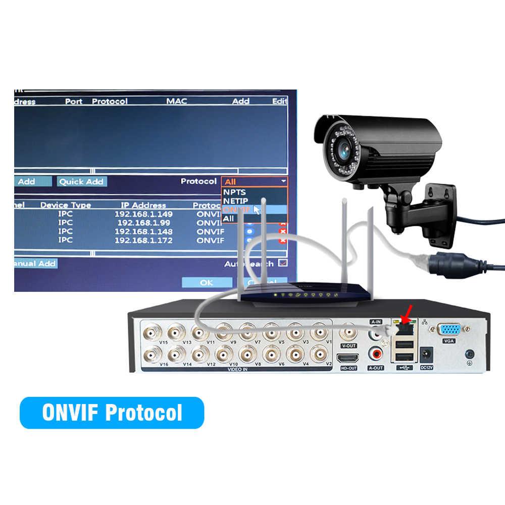 Jooan 16CH Dvr Surveillance Video HD-OUT P2P Cloud Video Recorder Home Surveillance Beveiliging Cctv Digitale Met Onvif