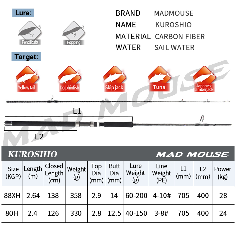 MADMOUSE Kuroshio FUJI Parts Carbon Fiber Spinning Fishing Popping Rod with 2.64m 2.4m PE 3-10 80H/88XH Ocean Rod For GT Fishing 2