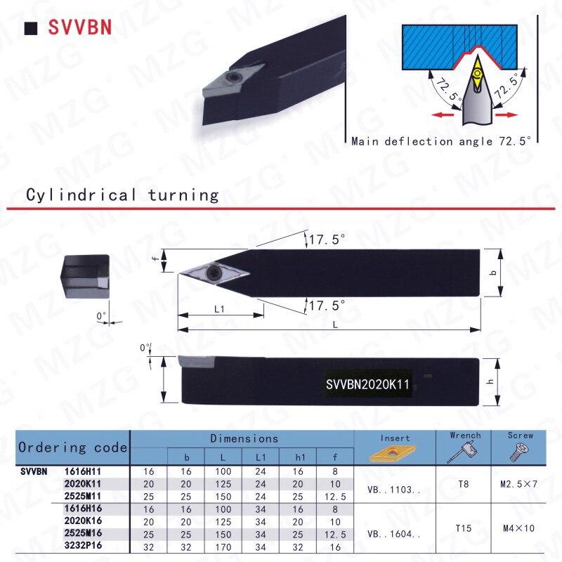 SVVBN2020K16(20mm×125mm)Lathe tool holder 72.5° for VBMT160404//08 insert