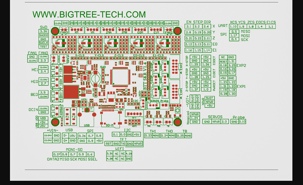 BIGTREETECH 32 Bit SKR Turbo Control Board as 3D Printer Parts 13