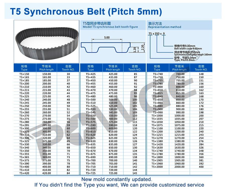T5 TimingBelt Steel reinforced 16mm wide 120 Teeth//600mm GB